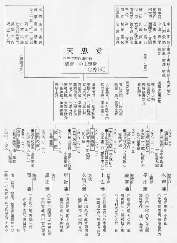tenchutou01s